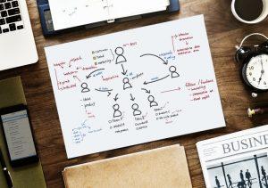 formation Communiquer et recruter avec Linkedin et Viadeo