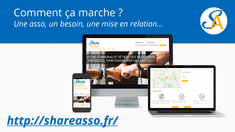 StartUp WeekEnd Tours #8 shareasso.fr